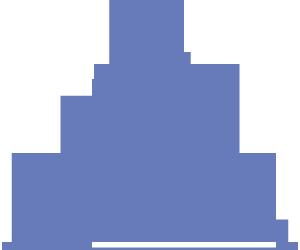 ssk-sicil-number