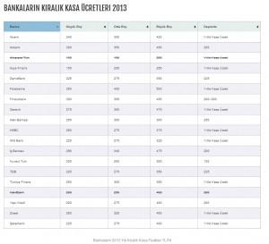 2013-kasa-kirasi-fiyatlari